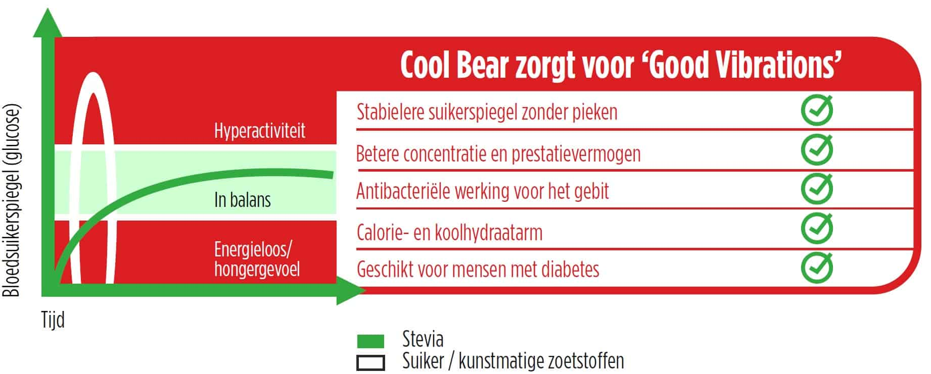 Review Cool Bear_3