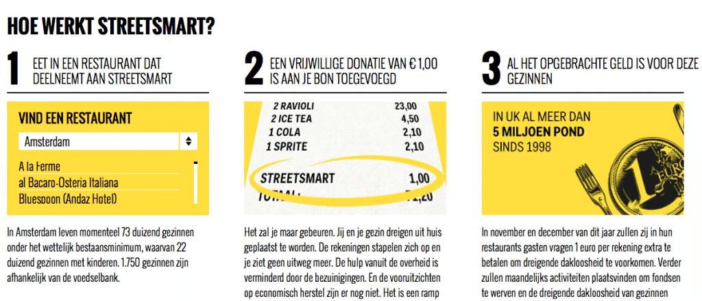Streetsmart_1